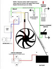 7 pin trailer wiring diagram boat free wiring