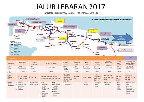 Info Libur Lebaran 2017 Kc informasi jalur fungsional jalan tol trans jawa lebaran 2017
