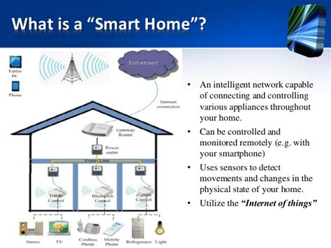 what is home smart homes becoming a reality