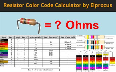 resistor color code calculator findout the resistance using resistor color code calculator