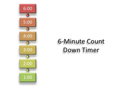 Countdown Timer Slides In Powerpoint Countdown Timer For Ppt
