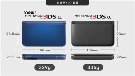 The New by How Does The New 3ds Compare To The One Kotaku