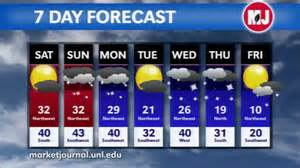 Weather Forecast December 19 2014 Weather Forecast