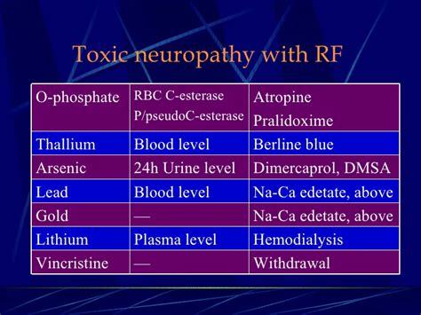 Dmsa Detox Symptoms by Neuromuscular Diseases Leading To Respiratory Failure