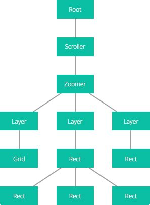 design pattern hierarchy design patterns parallel hierarchies partly same