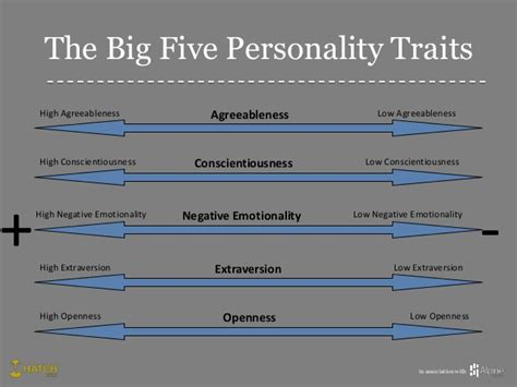 big five personality test hatch open 10 big five personality traits