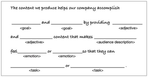 strategy statement template keep your content on strategy with this single statement