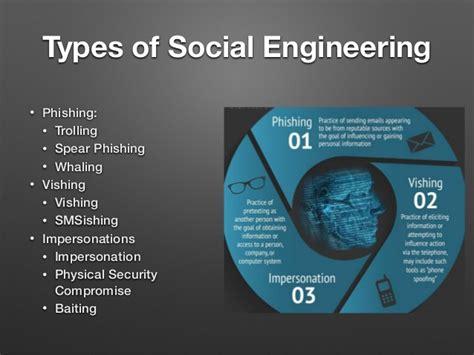 Social Engineering social engineering