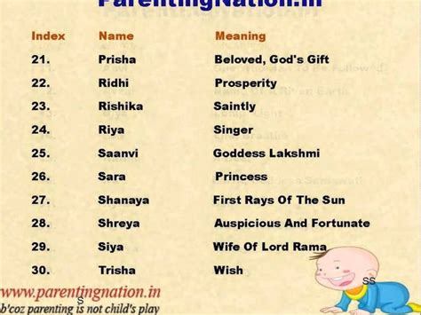 themes meaning in tamil best 25 tamil baby girl names ideas on pinterest tamil