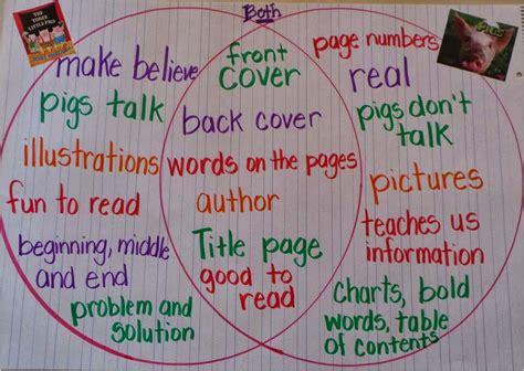 fiction nonfiction venn diagram mrs jump s class book talk tuesday it s shark week freebies for back to school