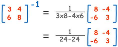 matrices in real life!! why are we studying what we are