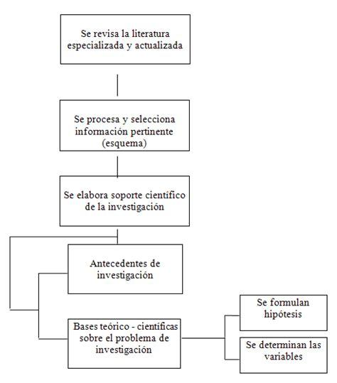 tesis sobre colorimetria del cabello gratis ensayos ver ejemplo de una monografia de investigacion gratis