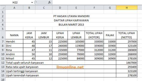 contoh soal excel sum average max min dalam sistem penggajian