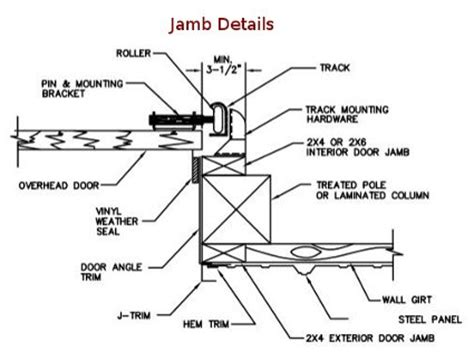 Overhead Door Jamb Detail Garage Door Installation 187 Garage Door Replacement