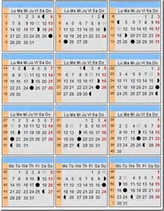 calendario perpetuo fases lunares calendario lunar hemisferio sur 2016