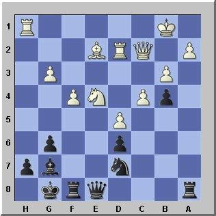 chess best move best chess