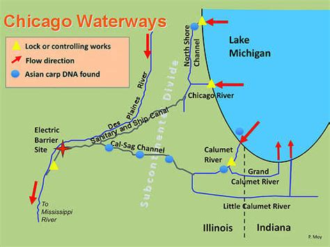 chicago river map argument for chicago waterway changes strengthened by