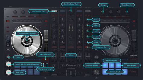 Ddj Sx Knobs by Pioneer Dj Controllers Compatible With Flow Dj Software