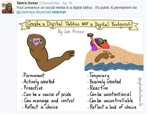 it s time for the digital tattoo simplek12