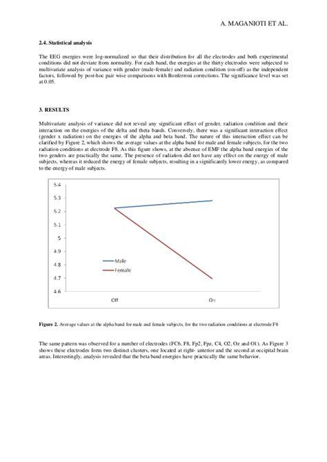multivariate pattern analysis eeg wi fi electromagnetic fields exert gender related