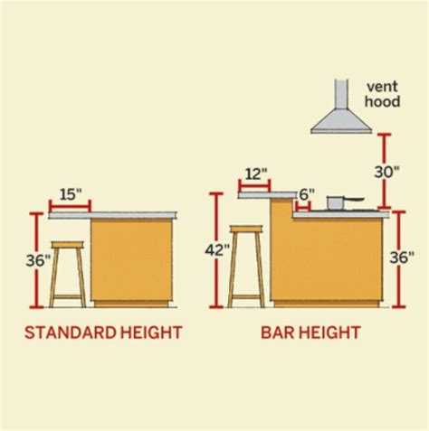 bar height kitchen island best 25 kitchen island bar ideas on kitchen