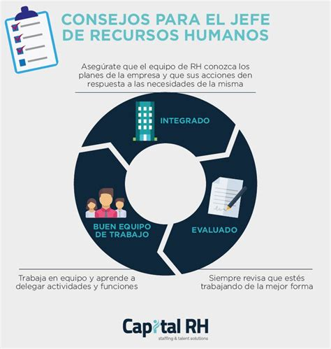 preguntas para entrevista jefe recursos humanos m 225 s de 25 ideas incre 237 bles sobre recursos humanos en