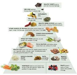 Printable diabetic food list search results calendar 2015