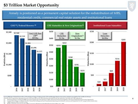 Mba Mortgage Origination Data by Graphic