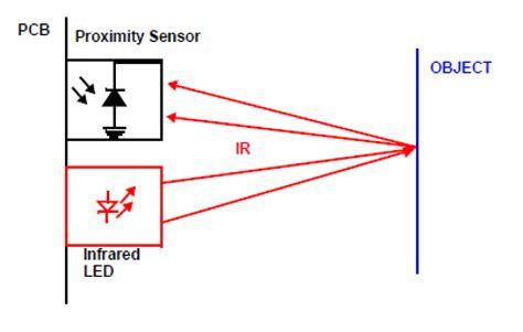 Sensor Jarak Ultrasonic Range Finder Hc Sr04 shareilmu sensor proximity sensor garis
