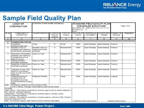 qc plan template quality management