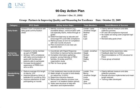 8 90 day action plan templatereport template document