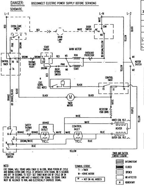 electric dryer receptacle wiring diagram electric
