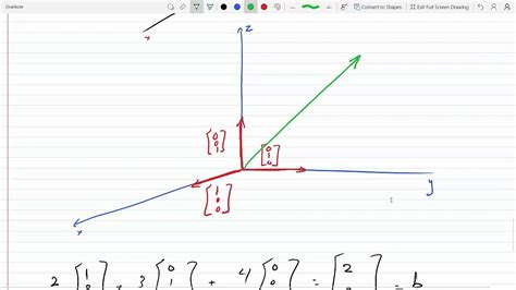 Drawing X Y Z Graph by Draw The Planes In Row Picture And Vectors In Column