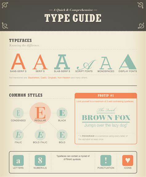 typography guide 6 useful infographics to improve your typography skills typography idesignow