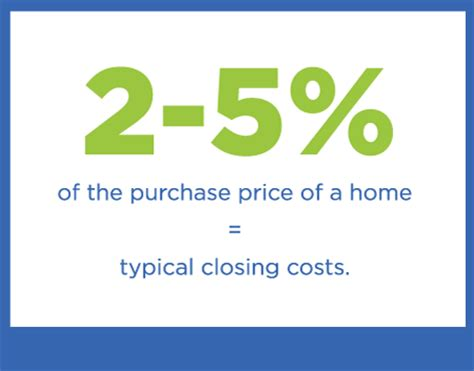 buying a house closing costs closing costs negotiating closing costs