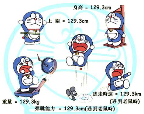 Wallpaper Doraemon Gelap | segitiga8 biodata tokoh doraemon vs spongebob yang paling