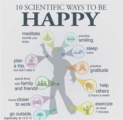 10 Things That Will Make You Happy by 10 Things That Make You Happy At Work Caretipz
