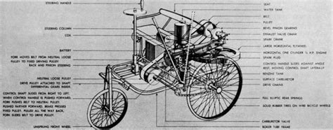 invention of the motor car 1892 phantom illustration of automobile from