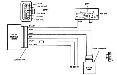 89 ford ignition module wiring diagram get free image