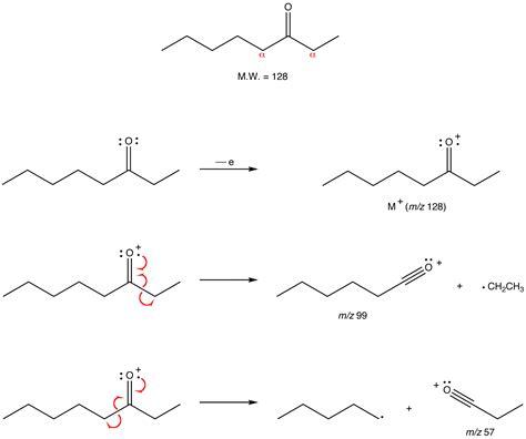 Ethyl Vinyl Ketone Sigma - alpha cleavage ochempal