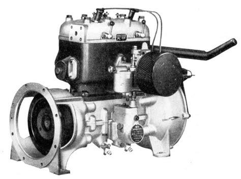 Suche Alte Ddr Motorräder by Powerdynamo F 252 R Station 228 Rmotor Zw1103 In Ddr