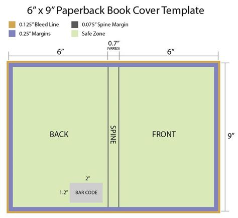 6x9 paperback book cover template okladki pinterest