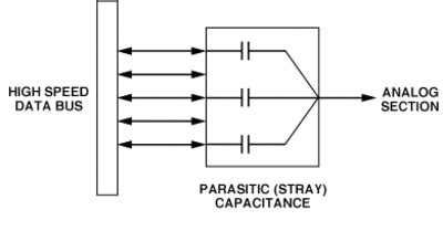 capacitor battery pve coupling capacitor wiki 28 images capacitor applications decoupling bypass capacitors basic