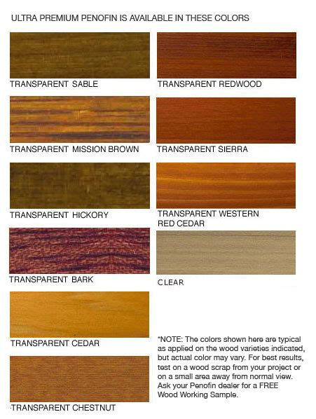 ultra premium red label wood stain finish penofin
