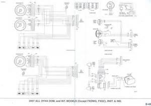 sb tacho signal under console harley davidson forums