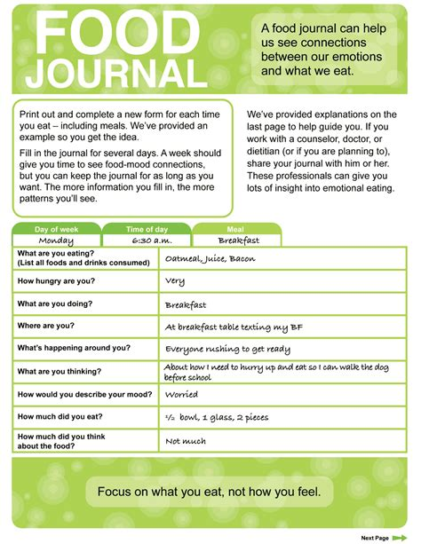 printable food journal nba com food journal