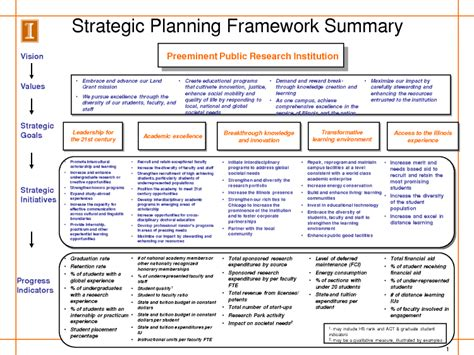 Image Result For Exle Recruitment Strategy Recruitment Strategy Pinterest Recruitment Marketing Plan Template