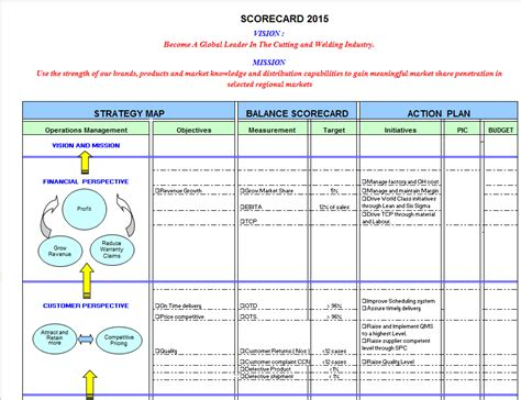 balance score card template balanced scorecard exle in excel