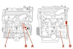 Peugeot 307 Engine Layout 1 Cylindres Aluminium Les Moteurs Peuvent 234 Tre