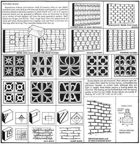 Decorative Cinder Blocks Home Depot by Friday Fun Concrete Block Bingo Sheet Preservation In